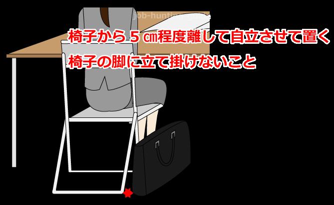 鞄の置き方