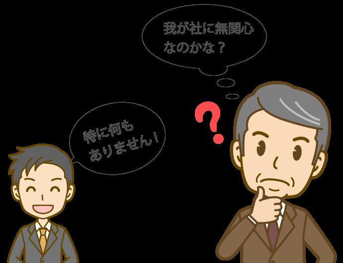 質問の意図