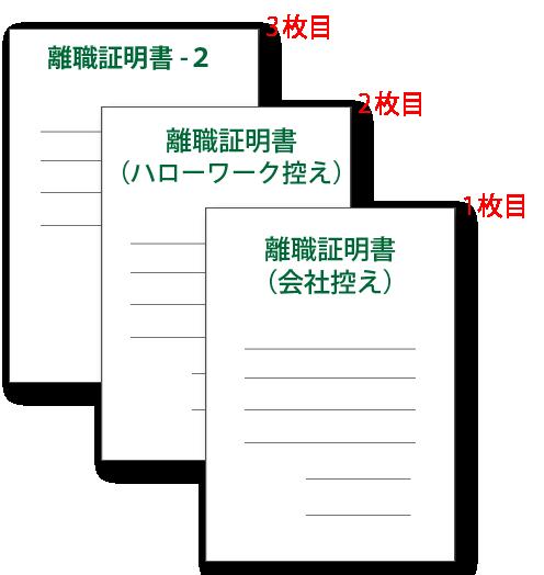 3枚つづりの離職証明書